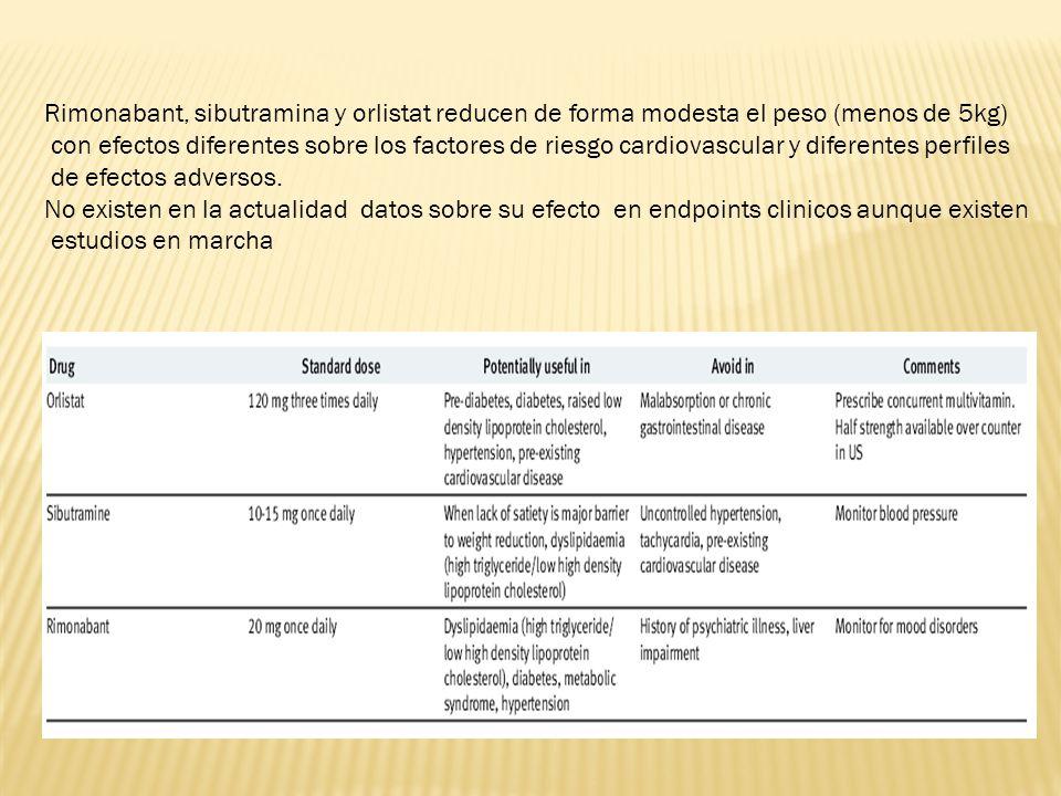 Rimonabant, sibutramina y orlistat reducen de forma modesta el peso (menos de 5kg)