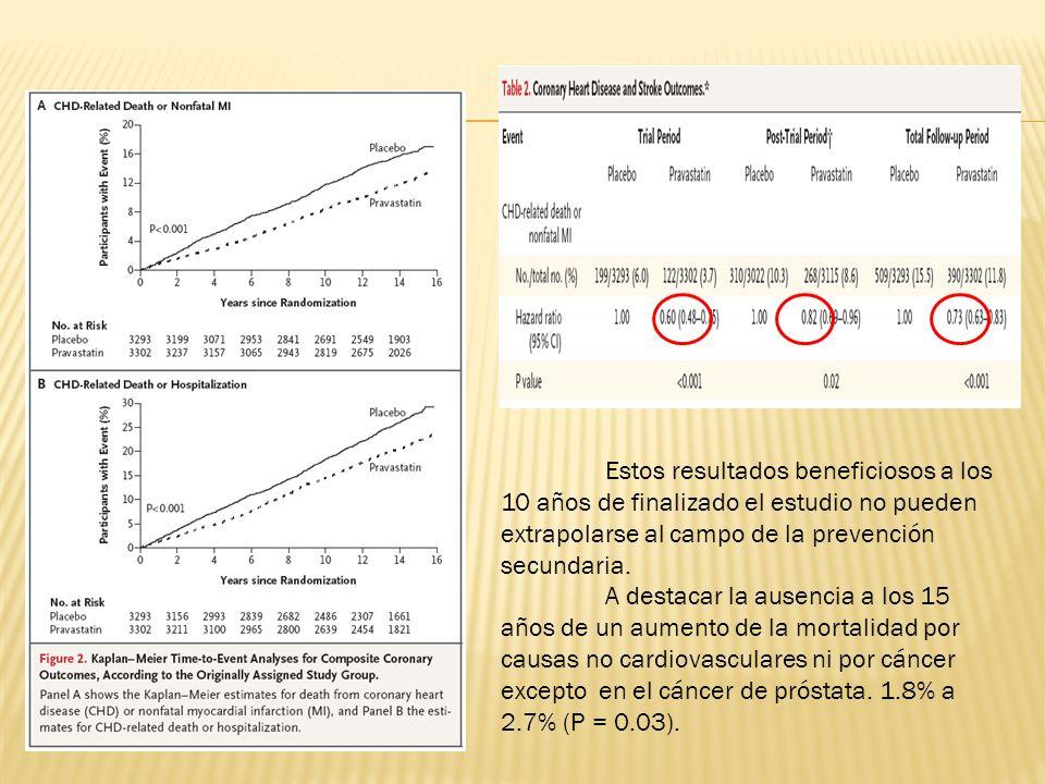 Estos resultados beneficiosos a los 10 años de finalizado el estudio no pueden extrapolarse al campo de la prevención secundaria. A destacar la ausencia a los 15 años de un aumento de la mortalidad por causas no cardiovasculares ni por cáncer excepto en el cáncer de próstata. 1.8% a 2.7% (P = 0.03).