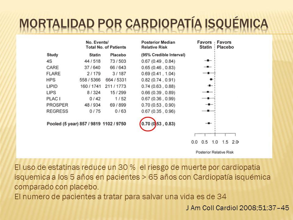 Mortalidad por Cardiopatía Isquémica