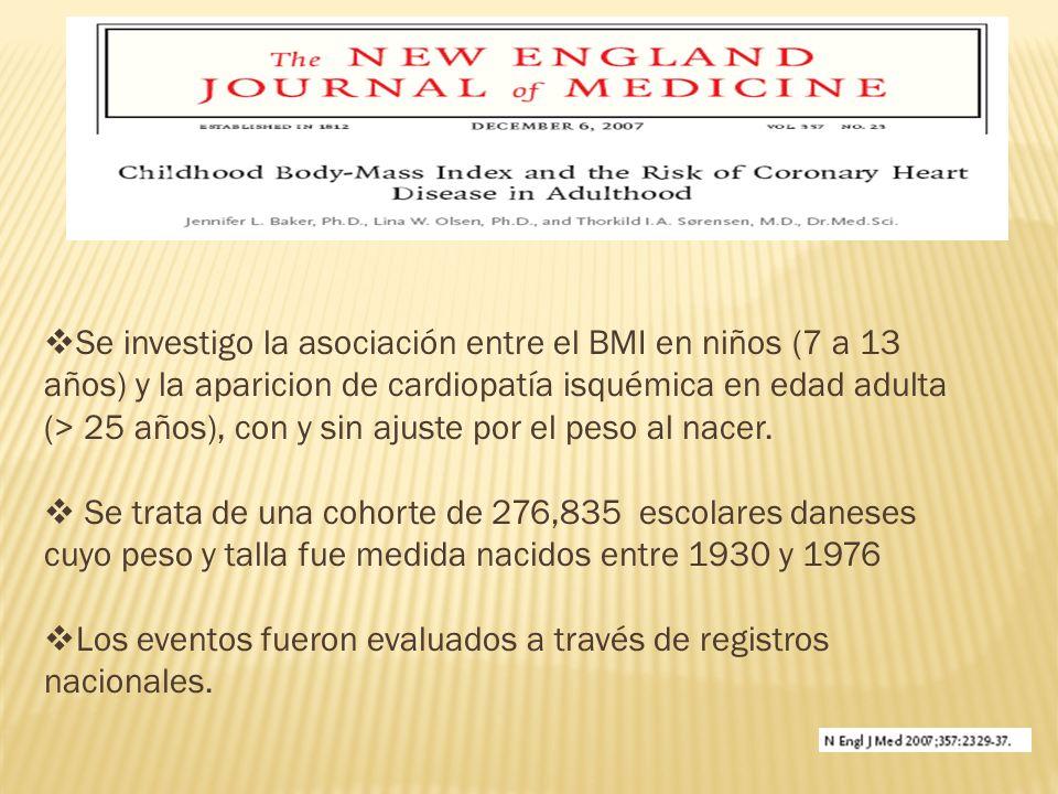 Se investigo la asociación entre el BMI en niños (7 a 13 años) y la aparicion de cardiopatía isquémica en edad adulta (> 25 años), con y sin ajuste por el peso al nacer.
