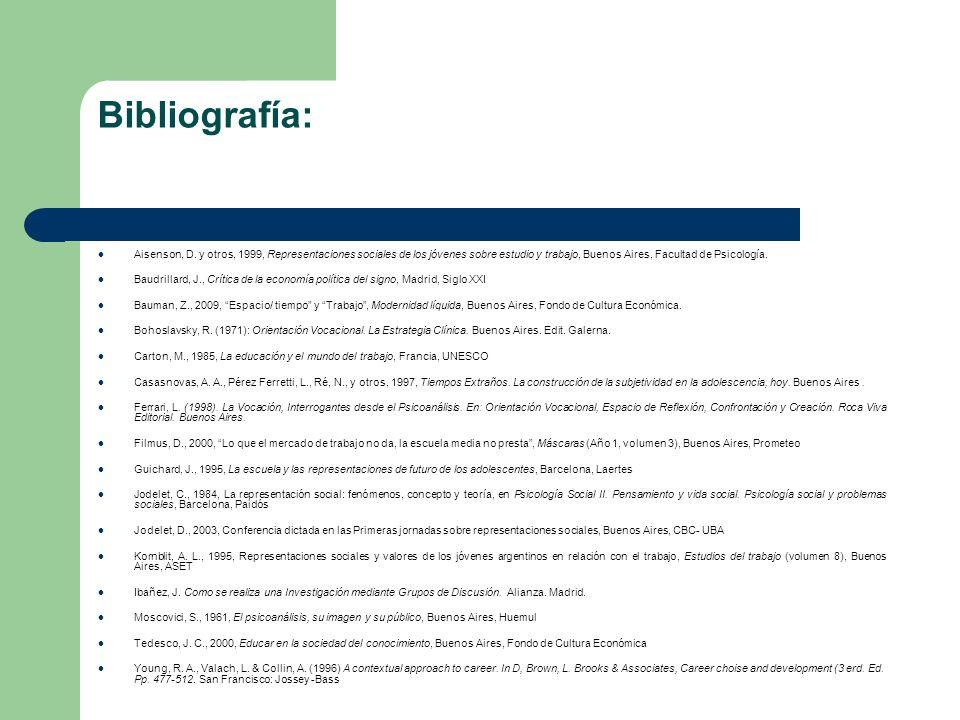 Bibliografía: Aisenson, D. y otros, 1999, Representaciones sociales de los jóvenes sobre estudio y trabajo, Buenos Aires, Facultad de Psicología.
