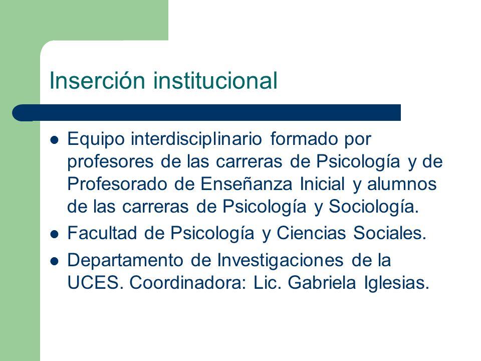 Inserción institucional
