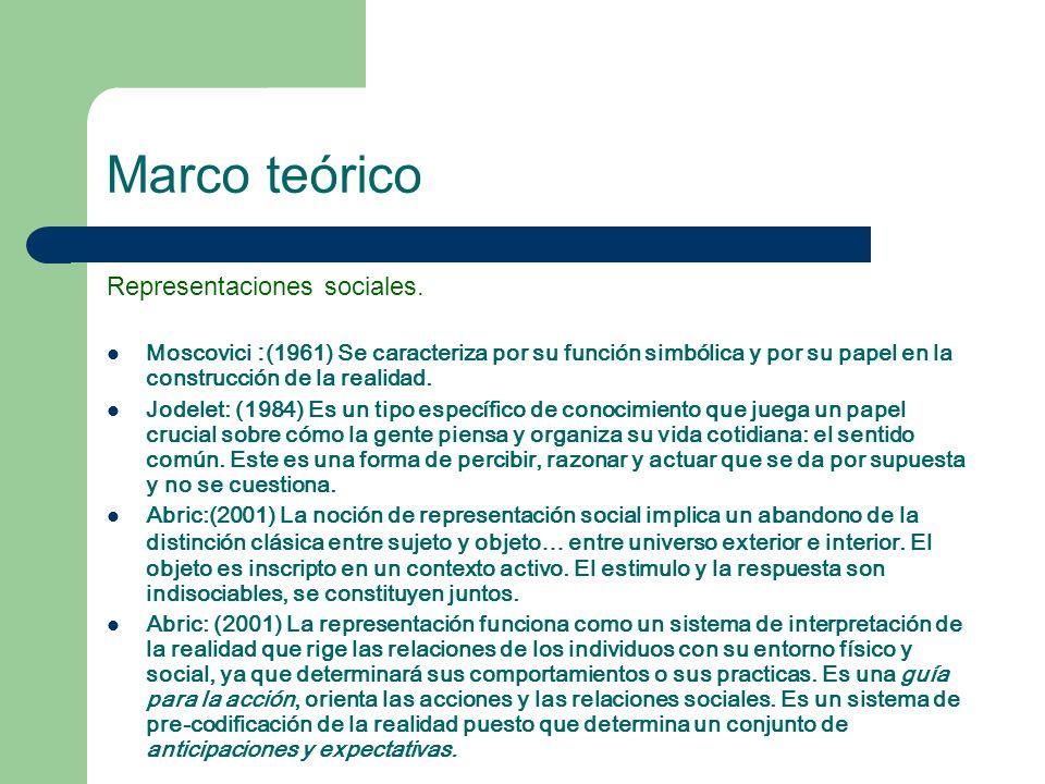 Marco teórico Representaciones sociales.