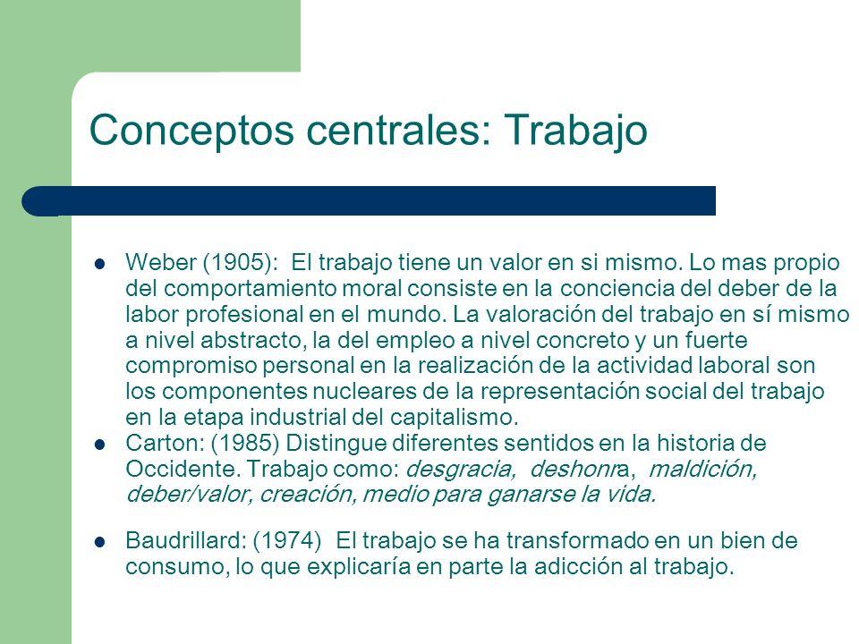 Conceptos centrales: Trabajo
