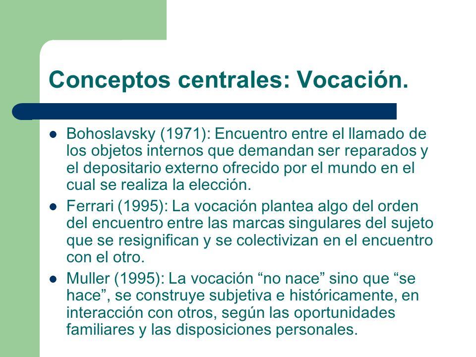 Conceptos centrales: Vocación.