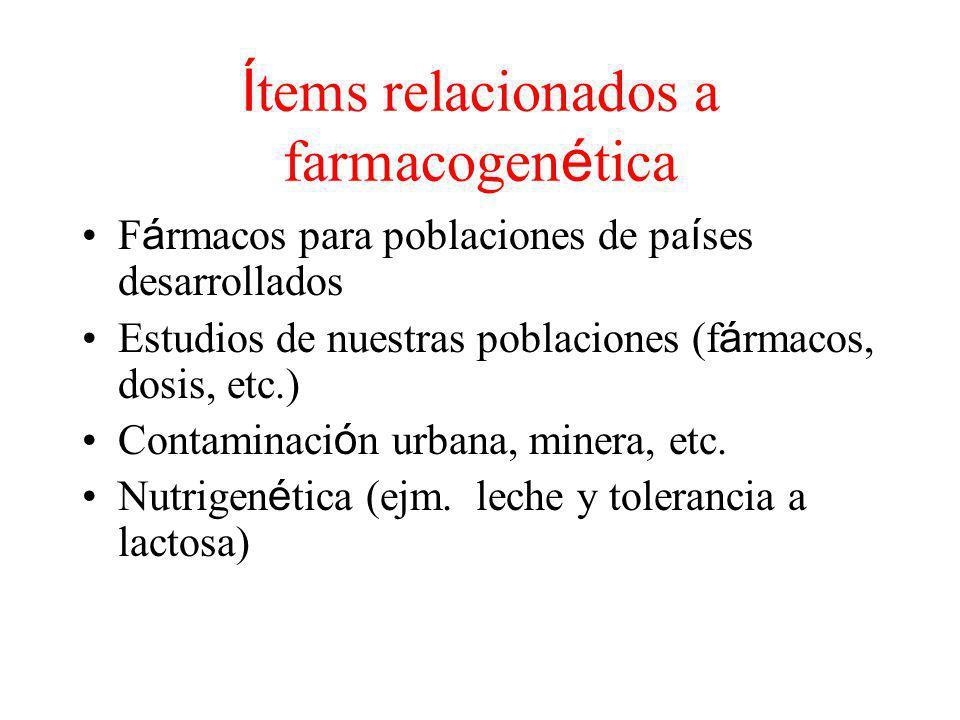 Ítems relacionados a farmacogenética