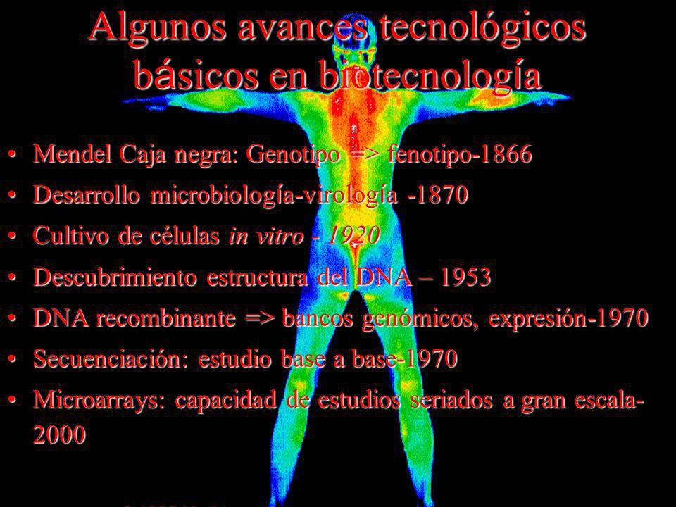 Algunos avances tecnológicos básicos en biotecnología