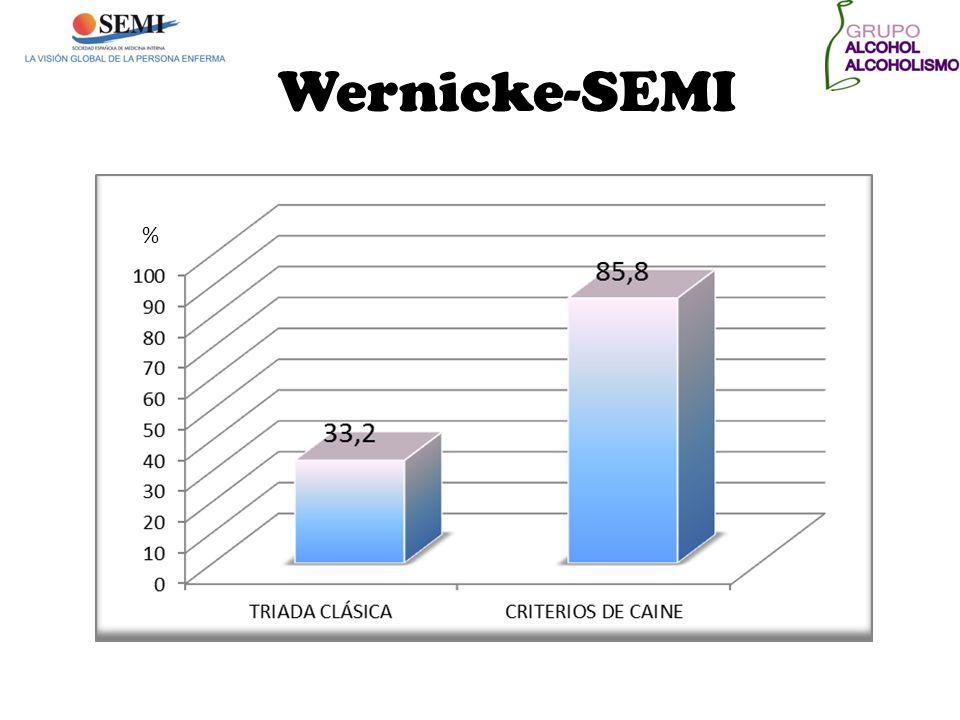 Wernicke-SEMI %