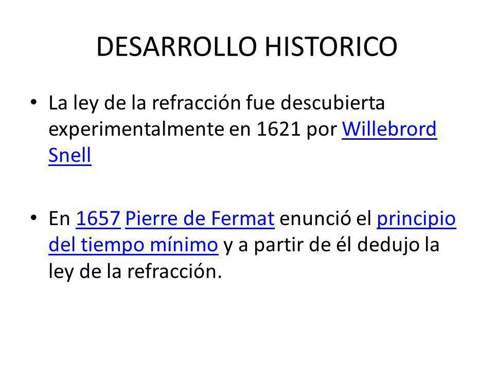 DESARROLLO HISTORICO La ley de la refracción fue descubierta experimentalmente en 1621 por Willebrord Snell.