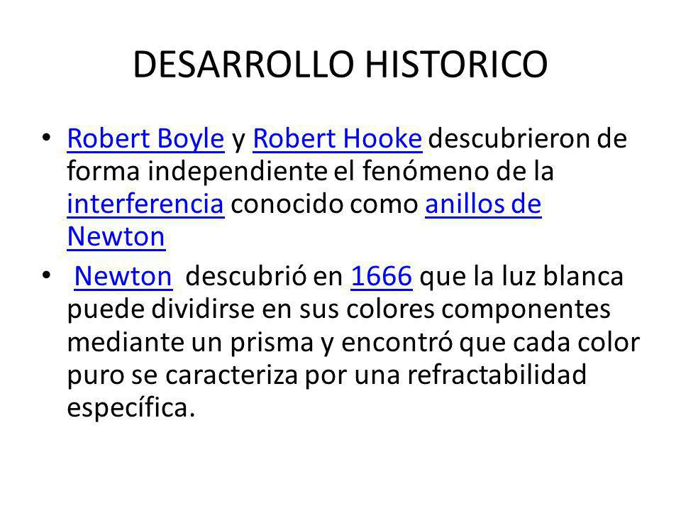 DESARROLLO HISTORICORobert Boyle y Robert Hooke descubrieron de forma independiente el fenómeno de la interferencia conocido como anillos de Newton.