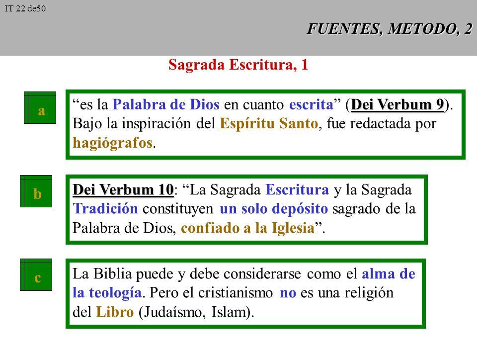 es la Palabra de Dios en cuanto escrita (Dei Verbum 9).