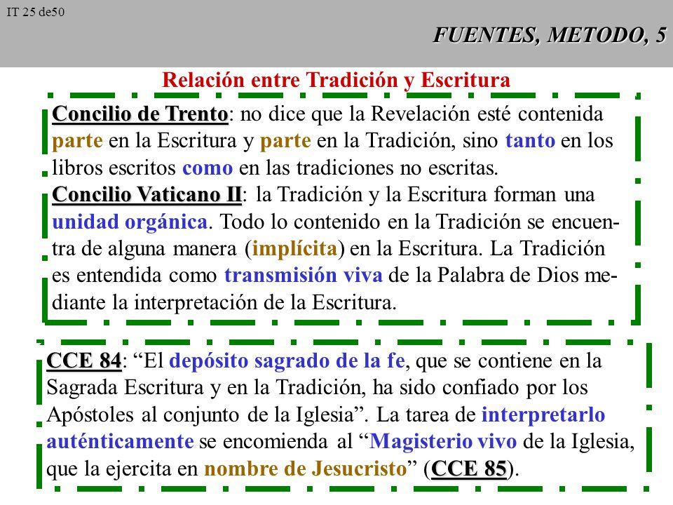 Relación entre Tradición y Escritura