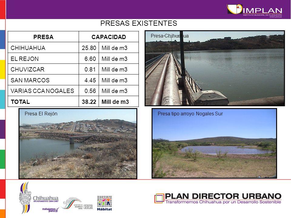 PRESAS EXISTENTES PRESA CAPACIDAD CHIHUAHUA 25.80 Mill de m3 EL REJON