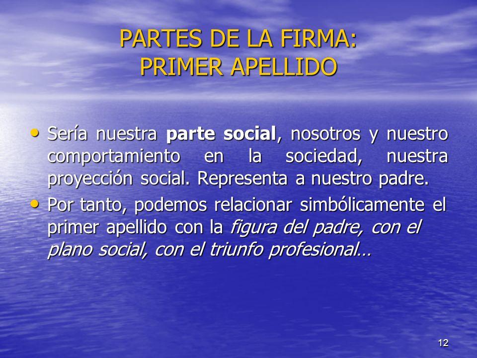 PARTES DE LA FIRMA: PRIMER APELLIDO