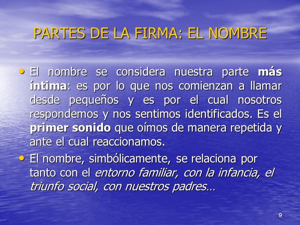 PARTES DE LA FIRMA: EL NOMBRE
