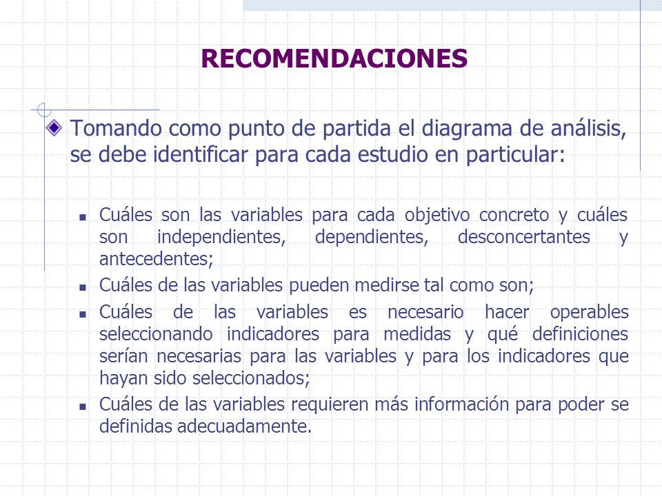 RECOMENDACIONES Tomando como punto de partida el diagrama de análisis, se debe identificar para cada estudio en particular: