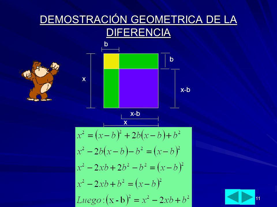 DEMOSTRACIÓN GEOMETRICA DE LA DIFERENCIA