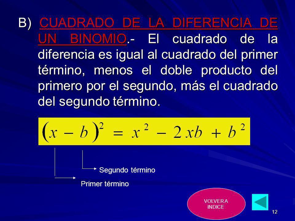 B) CUADRADO DE LA DIFERENCIA DE UN BINOMIO