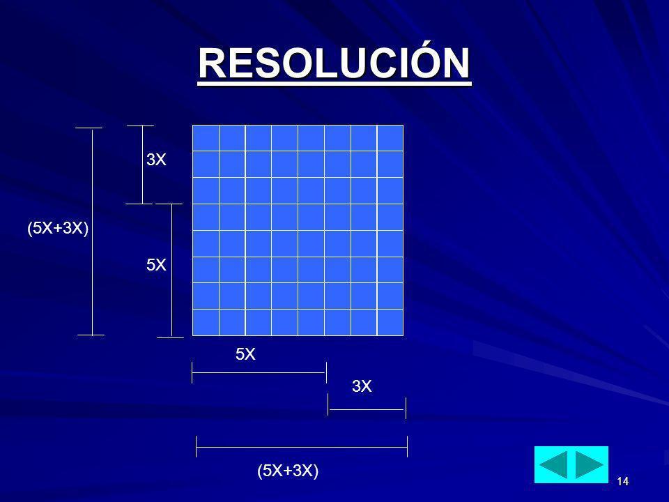 RESOLUCIÓN 3X (5X+3X) 5X 5X 3X (5X+3X)