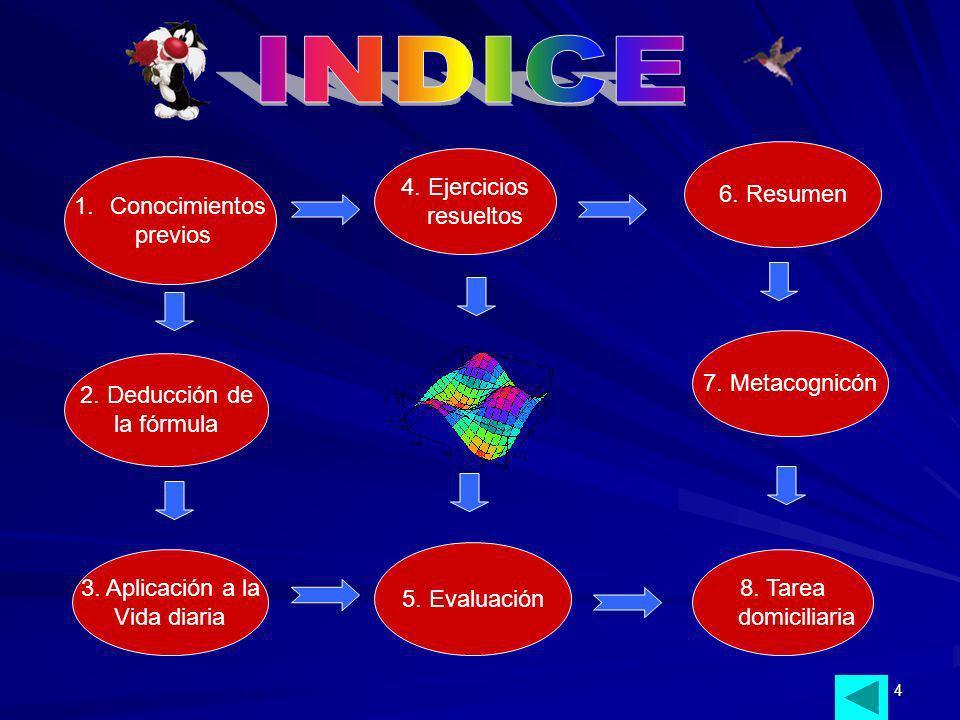 INDICE 6. Resumen 4. Ejercicios resueltos Conocimientos previos