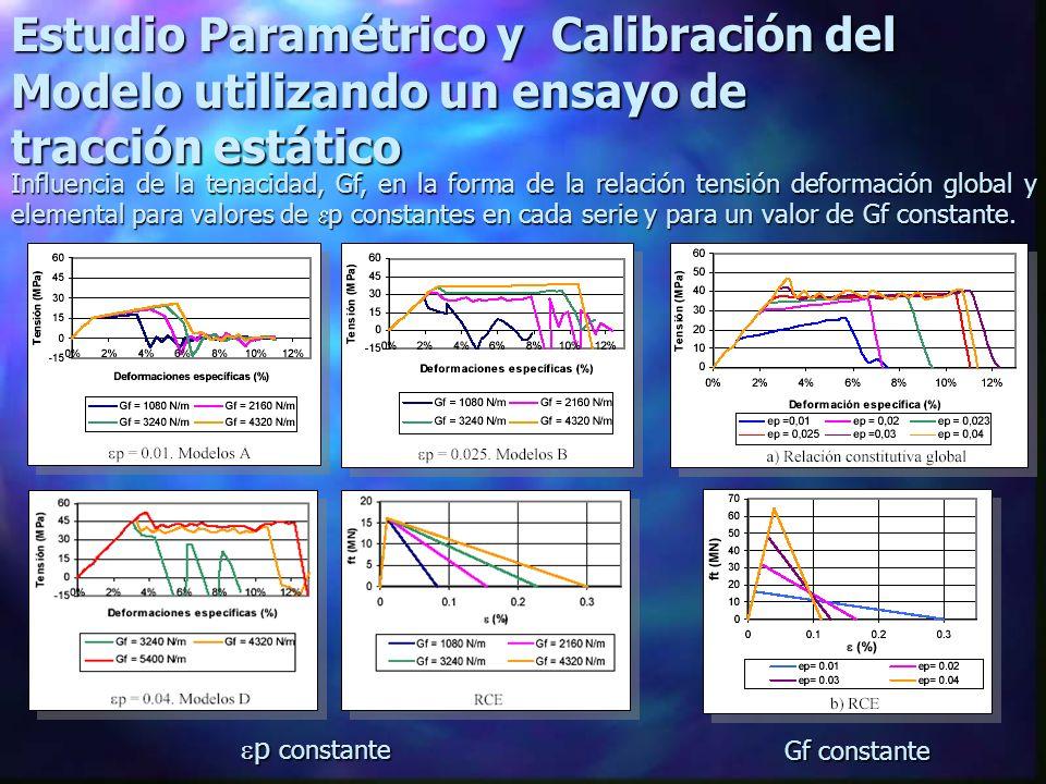 Estudio Paramétrico y Calibración del Modelo utilizando un ensayo de tracción estático