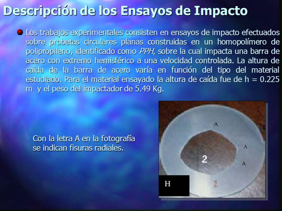 Descripción de los Ensayos de Impacto