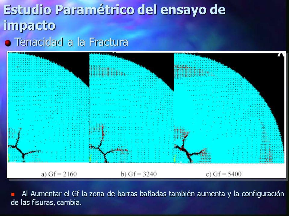 Estudio Paramétrico del ensayo de impacto