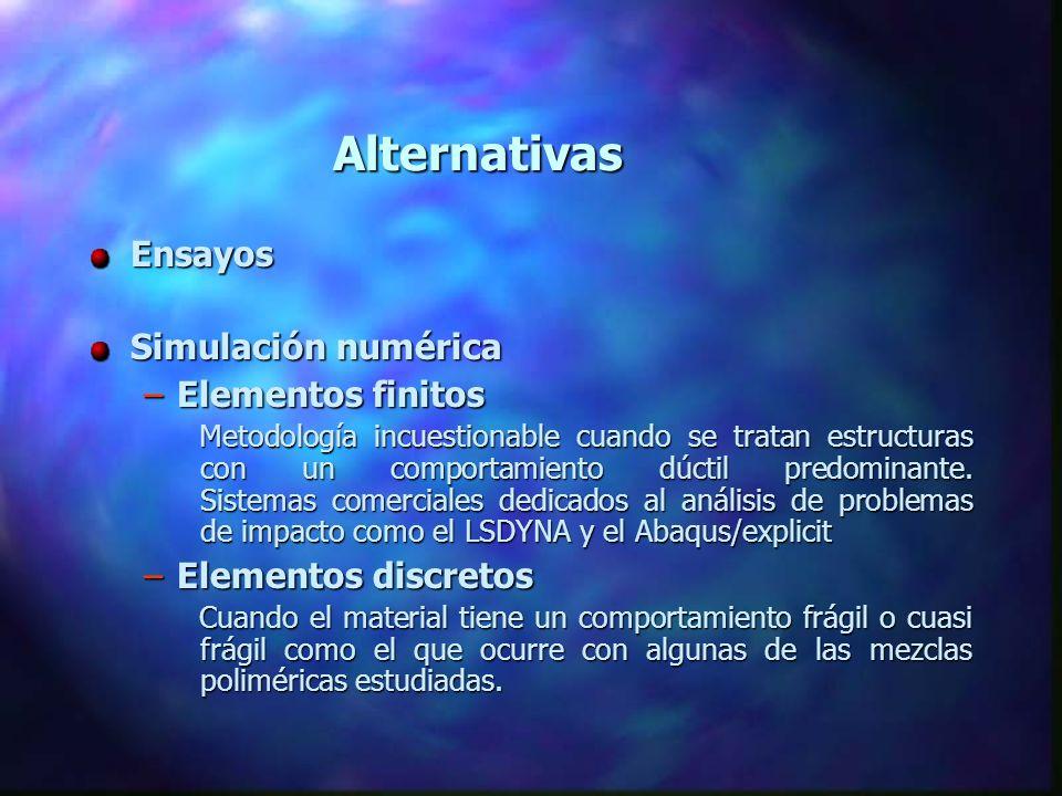 Alternativas Ensayos Simulación numérica Elementos finitos
