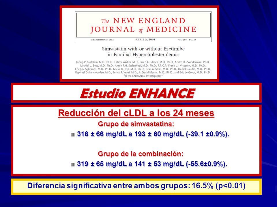 Estudio ENHANCE Reducción del cLDL a los 24 meses
