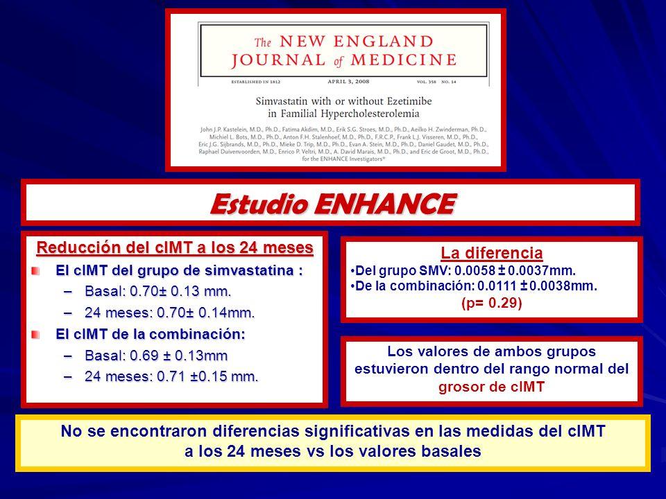 Estudio ENHANCE Reducción del cIMT a los 24 meses La diferencia