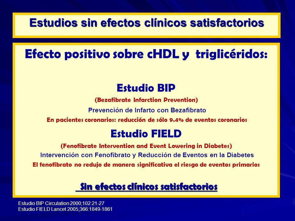 Efecto positivo sobre cHDL y triglicéridos: