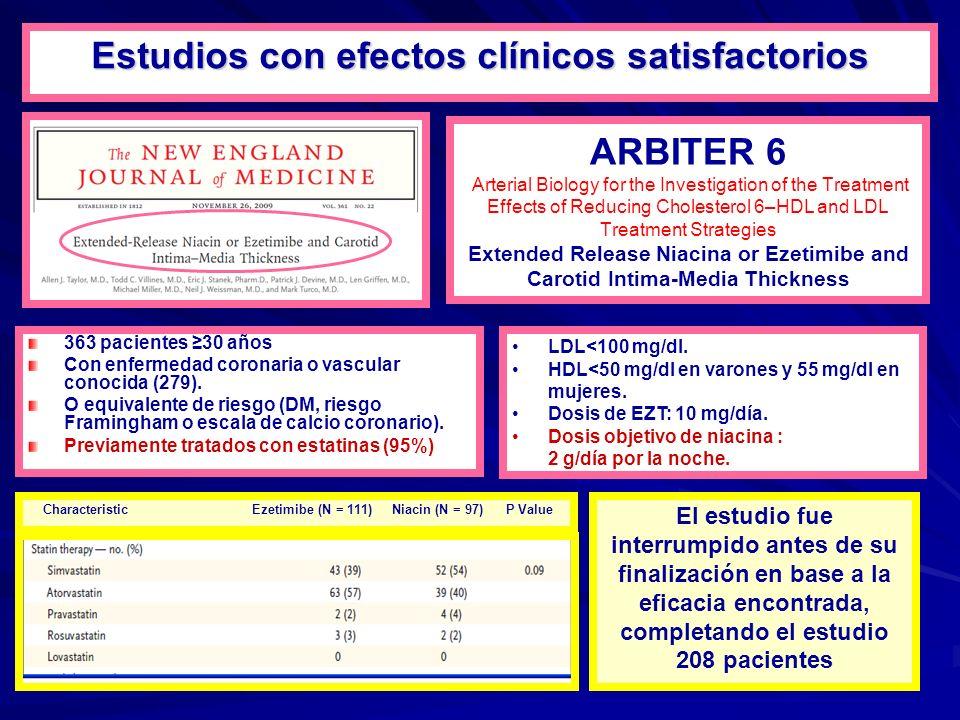Estudios con efectos clínicos satisfactorios completando el estudio