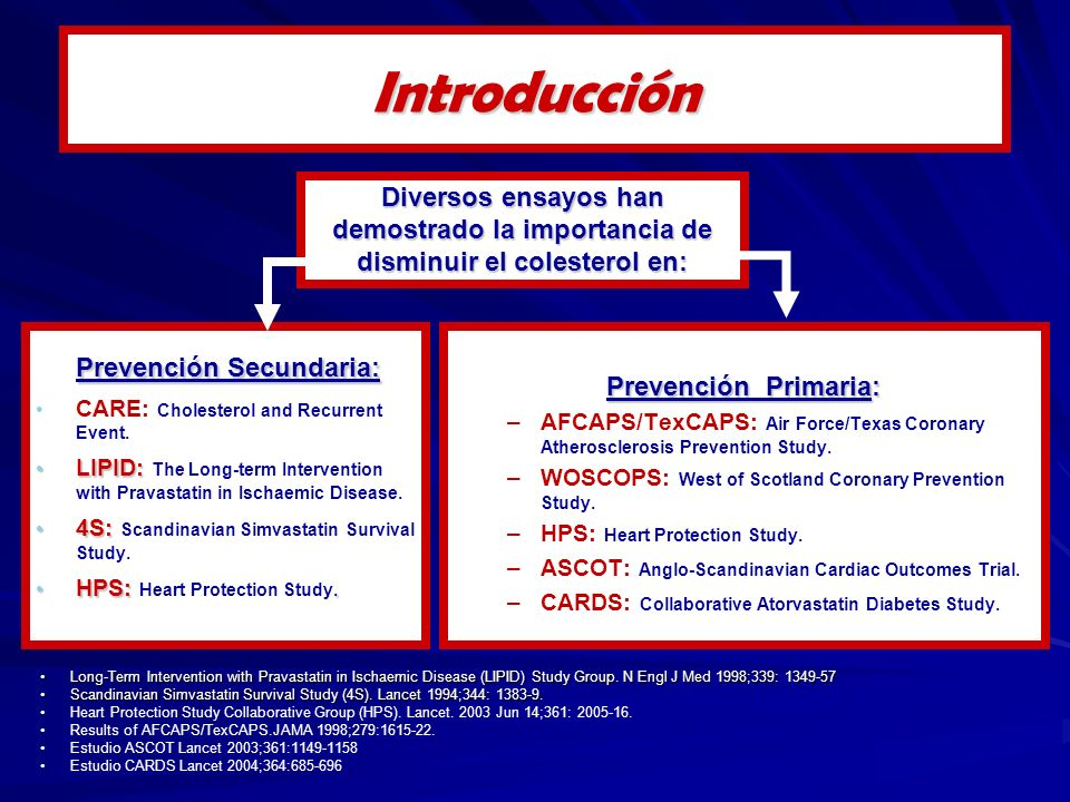 Introducción Prevención Secundaria: