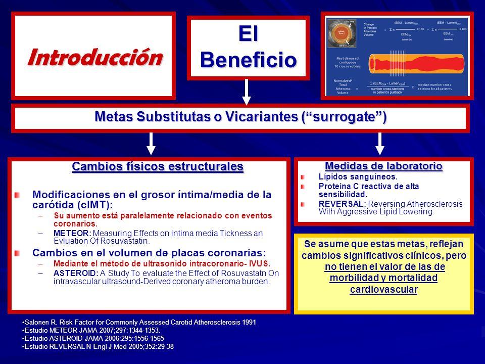 Introducción El Beneficio