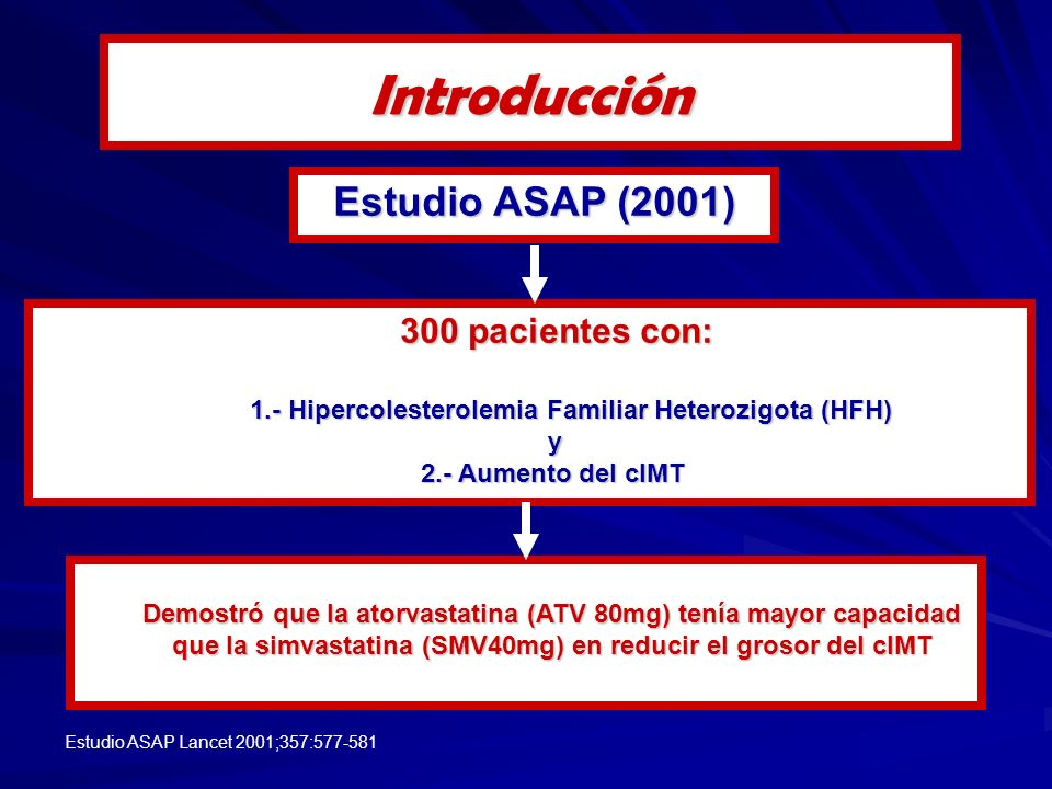 Introducción Estudio ASAP (2001) 300 pacientes con:
