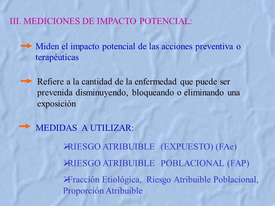 III. MEDICIONES DE IMPACTO POTENCIAL: