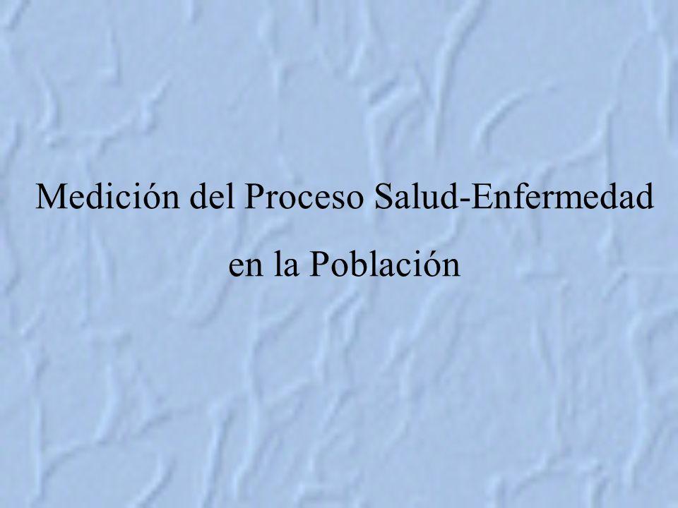 Medición del Proceso Salud-Enfermedad