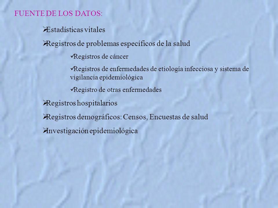 Registros de problemas específicos de la salud