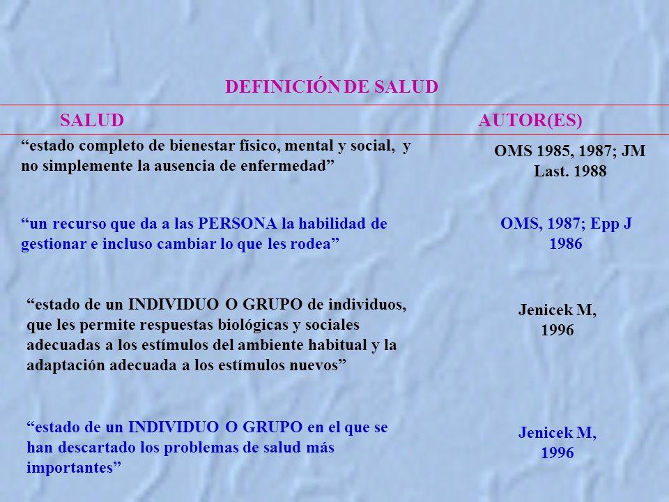 DEFINICIÓN DE SALUD SALUD AUTOR(ES)