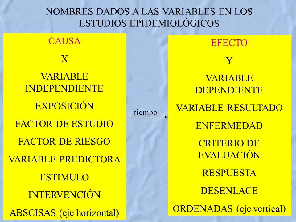 NOMBRES DADOS A LAS VARIABLES EN LOS ESTUDIOS EPIDEMIOLÓGICOS