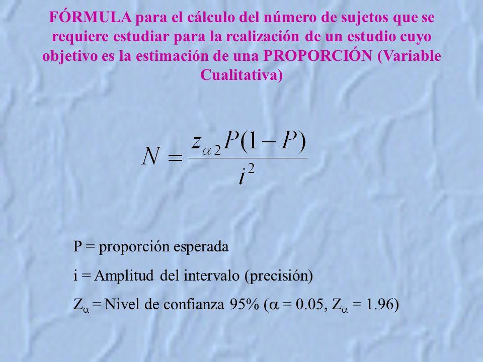 FÓRMULA para el cálculo del número de sujetos que se requiere estudiar para la realización de un estudio cuyo objetivo es la estimación de una PROPORCIÓN (Variable Cualitativa)