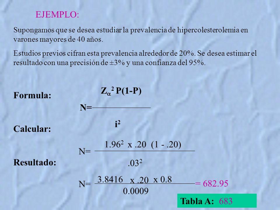 EJEMPLO: Formula: Calcular: Resultado: Z2 P(1-P) N= i2 1.962 x .20