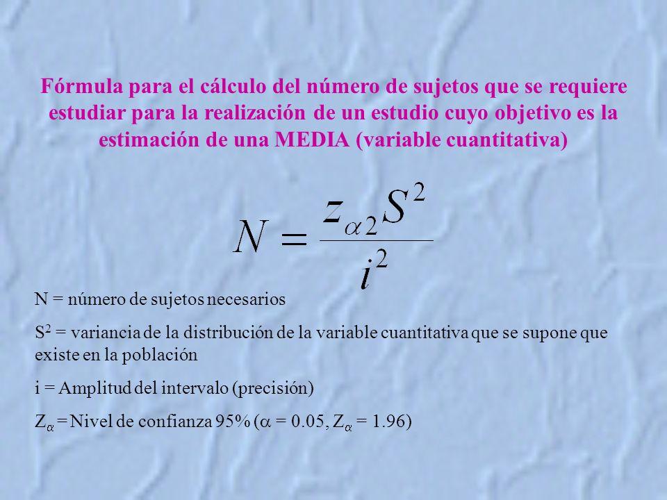Fórmula para el cálculo del número de sujetos que se requiere estudiar para la realización de un estudio cuyo objetivo es la estimación de una MEDIA (variable cuantitativa)