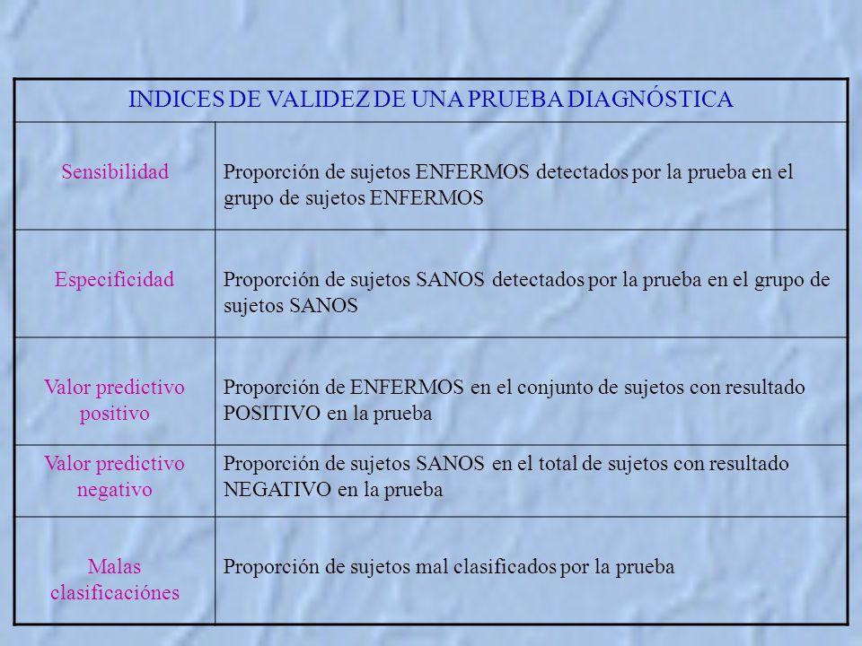 INDICES DE VALIDEZ DE UNA PRUEBA DIAGNÓSTICA