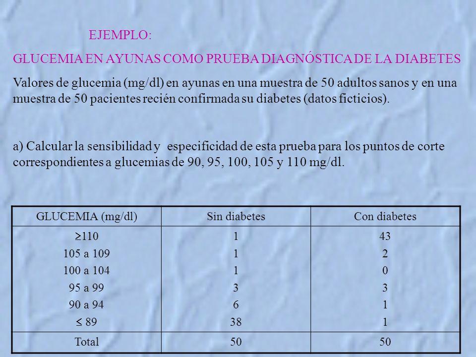 GLUCEMIA EN AYUNAS COMO PRUEBA DIAGNÓSTICA DE LA DIABETES