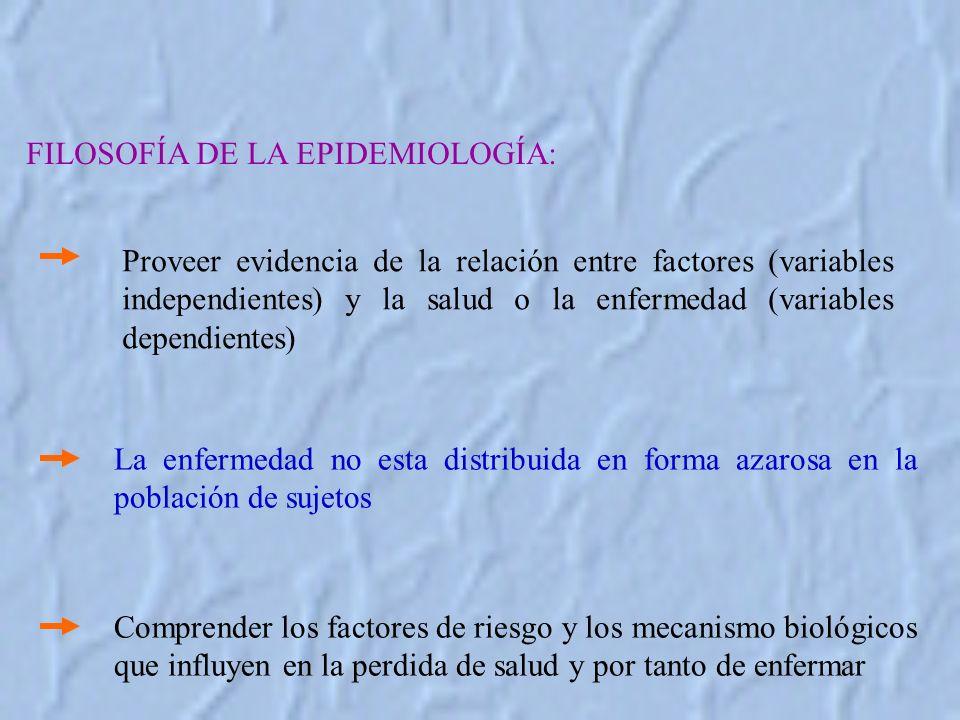 FILOSOFÍA DE LA EPIDEMIOLOGÍA:
