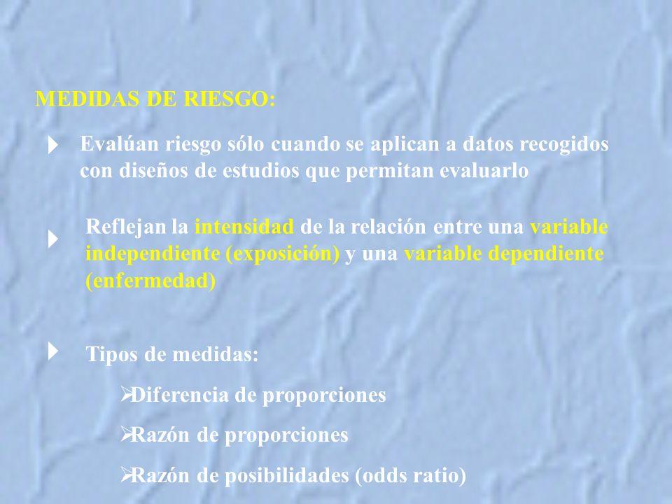 MEDIDAS DE RIESGO:  Evalúan riesgo sólo cuando se aplican a datos recogidos con diseños de estudios que permitan evaluarlo.