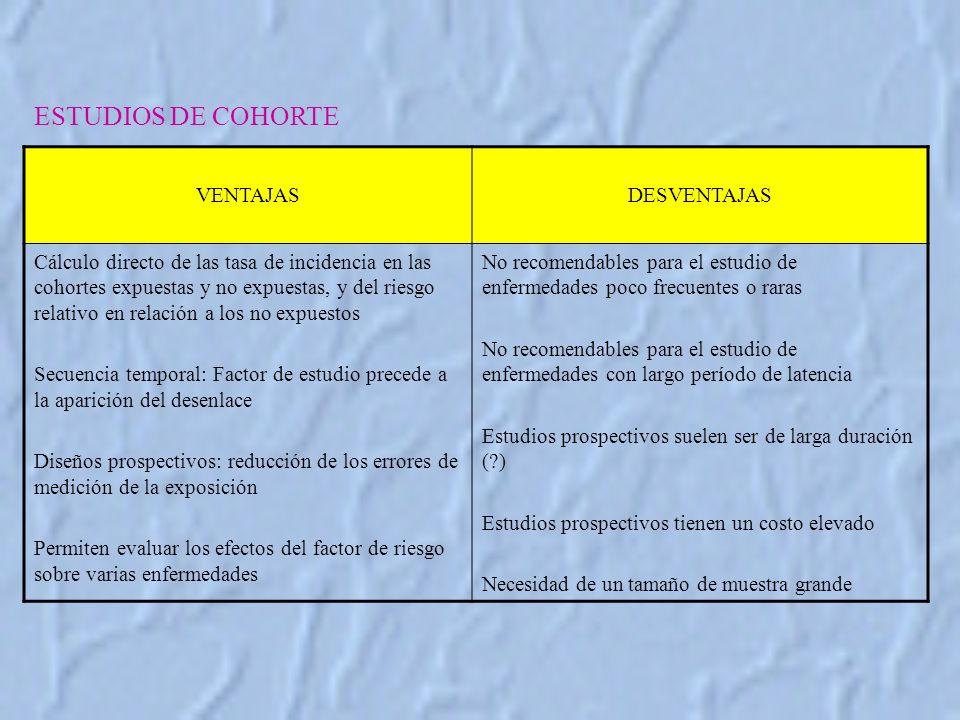 ESTUDIOS DE COHORTE VENTAJAS DESVENTAJAS