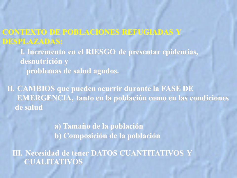 CONTEXTO DE POBLACIONES REFUGIADAS Y DESPLAZADAS: