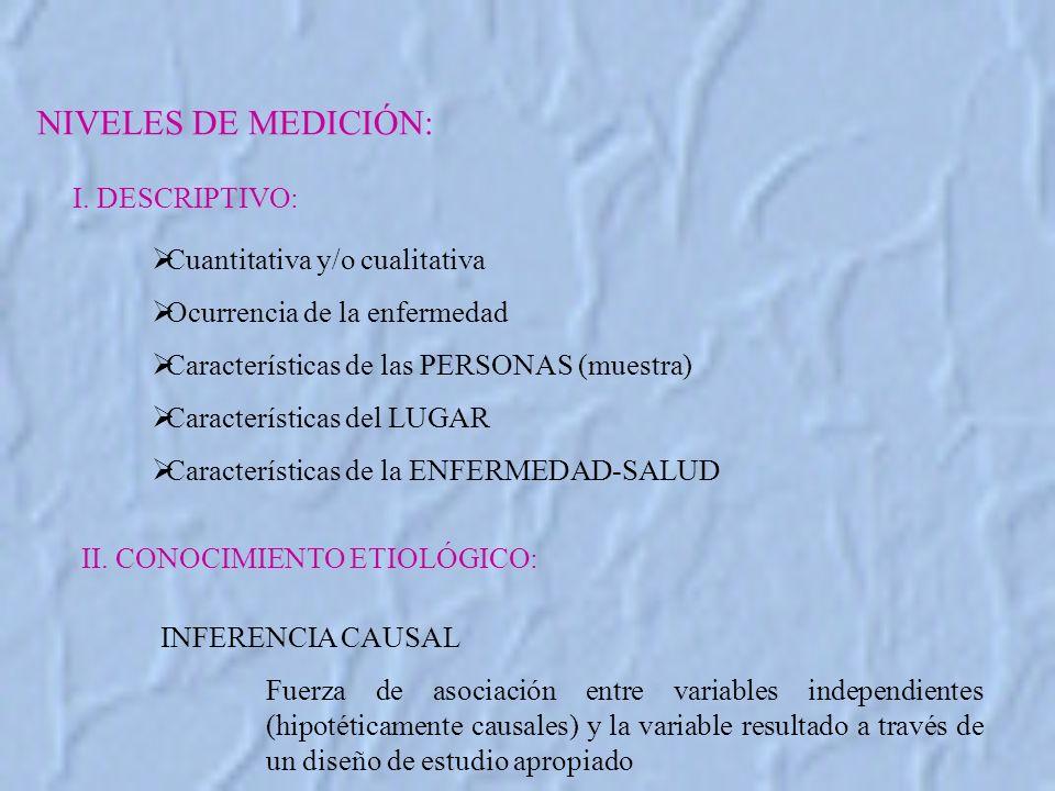 NIVELES DE MEDICIÓN: I. DESCRIPTIVO: Cuantitativa y/o cualitativa